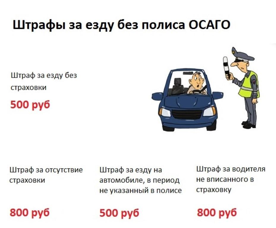 Водитель не вписанный в страховку какой штраф