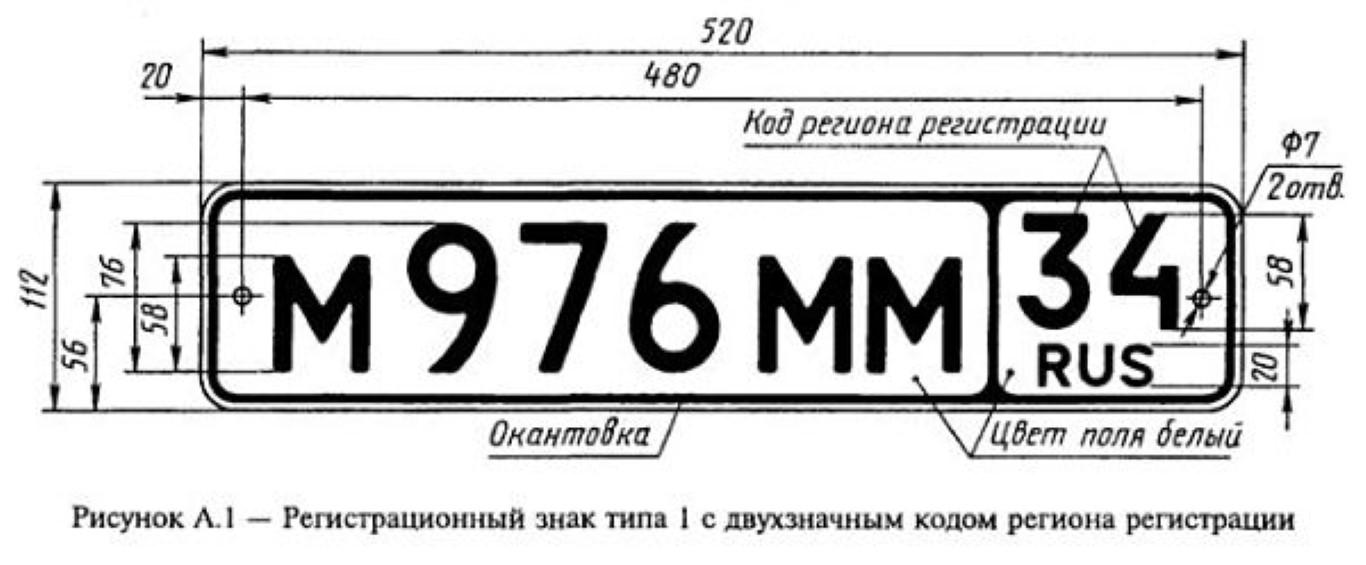 Штраф за езду без прав на мотоцикле: каким будет наказание за нарушение при вождении без документов на ТС или без номеров