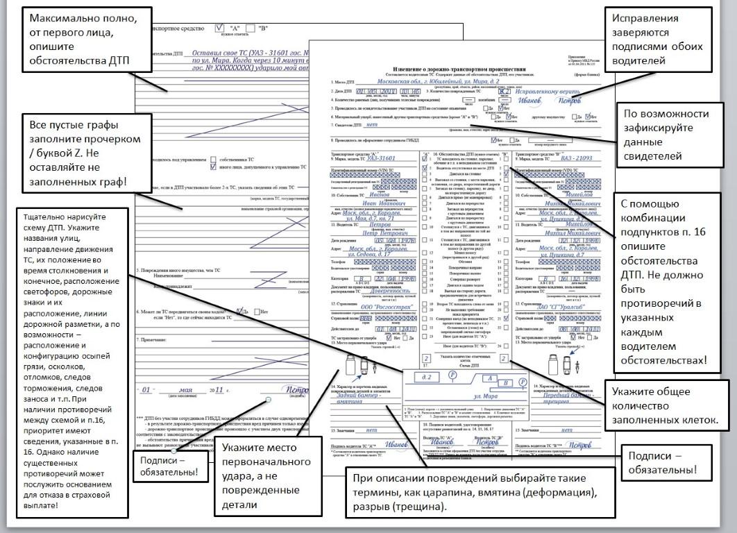 Оформление ДТП без ГИБДД: порядок действий, условия для оформления без участия сотрудников ГИБДД, , аварийный комиссар