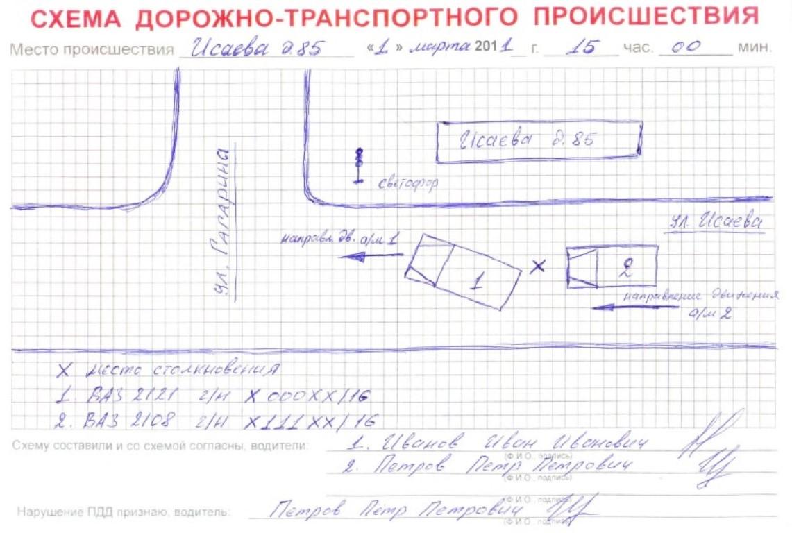Схема дорожно транспортного происшествия бланк