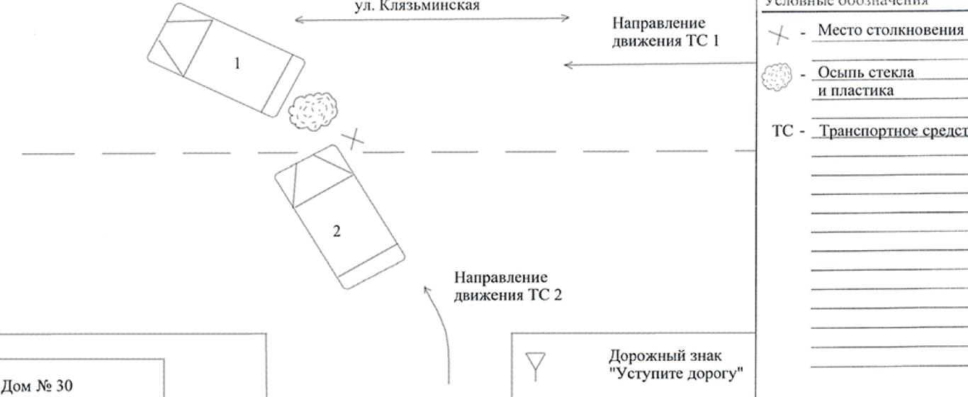 Как правильно нарисовать схему ДТП