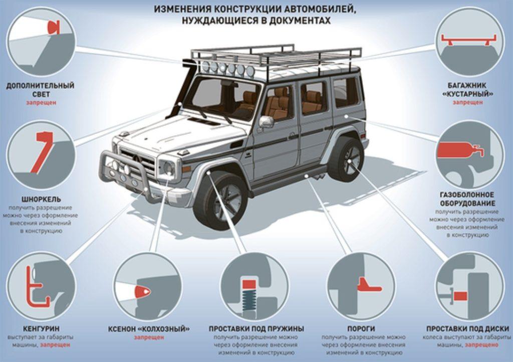 Порядок переоборудования грузовых автомобилей