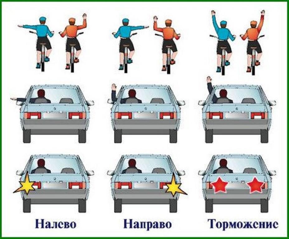 Как выполнять маневры на велосипеле