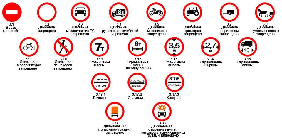 Дорожные знаки в картинках и штрафы