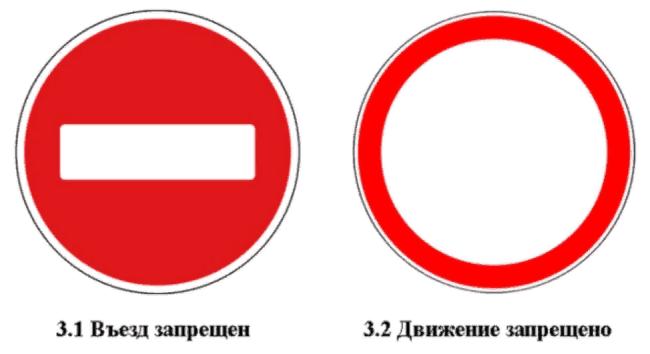 Сквозной проезд запрещен знак